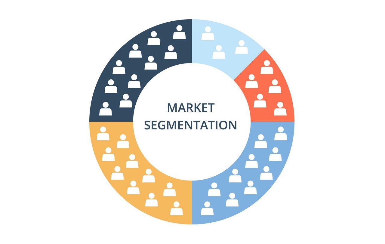 Segmentazione del mercato in diverse nicchie, caratterizzate da problemi e bisogni diversi